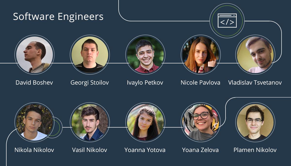 Astea Solutions' 2020 summer software internship - Astea Dev interns